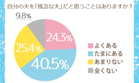 16_graph1_pc