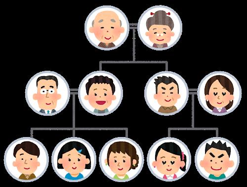 family_kakeizu.png